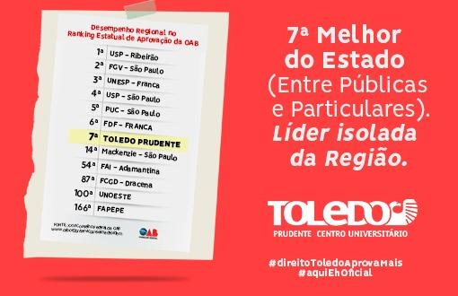 imagem-https://toledoprudente.edu.br/novosite/Noticias/6641-exame-oab-toledo-prudente-e-a-7a-que-mais-aprova-no-estado
